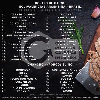 equivalencias cortes de carne argentina y brasil